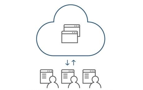 Cloud Computing چیست - Public Cloud
