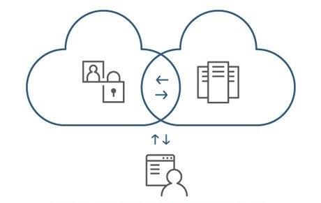 Cloud Computing چیست - Hybrid Cloud