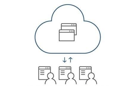 Cloud Computing چیست - Public Cloud