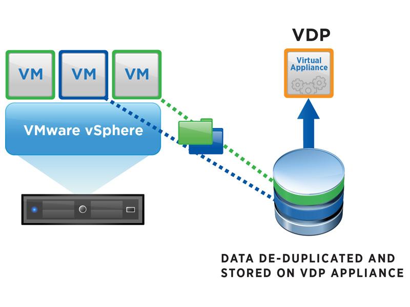 vmw-vsphere-data-protection