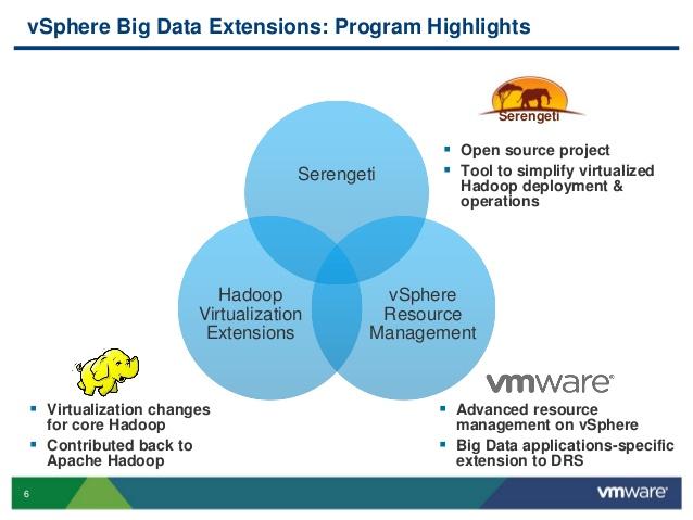 مزایای VMware vSphere چیست