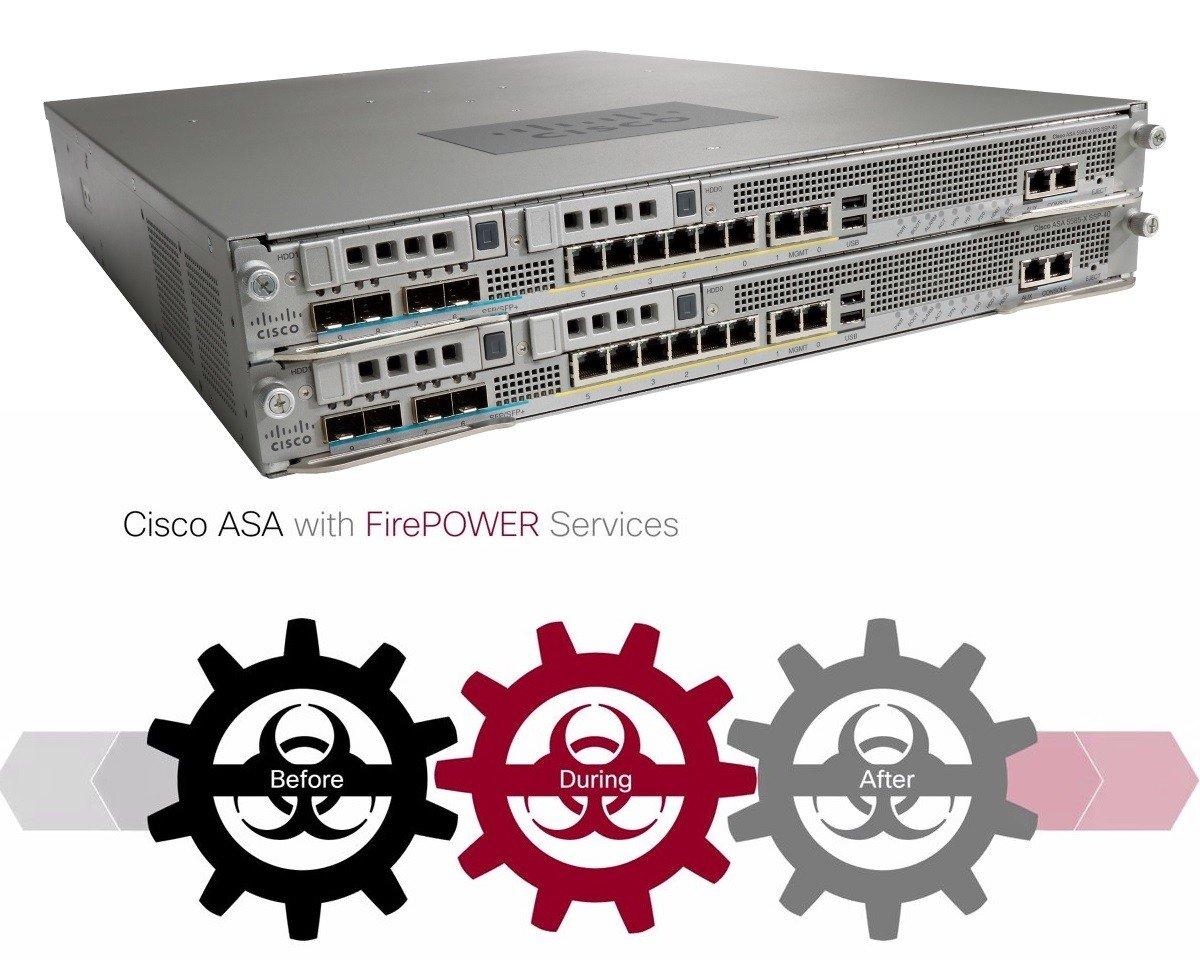 Cisco ASA با سرویس های FirePower چیست