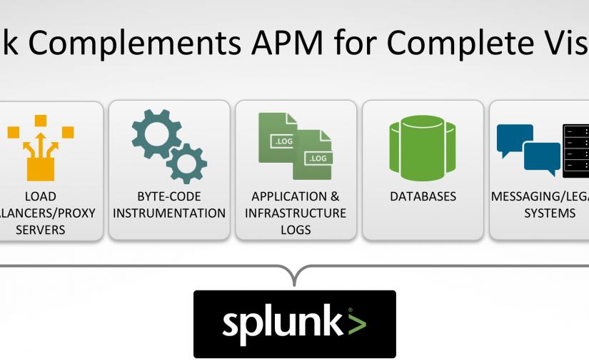 بررسی Application Management از دیدگاه Splunk – قسمت دوم (پایانی)