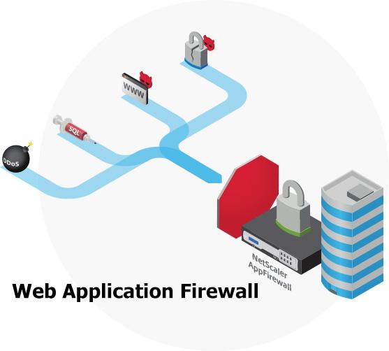 مزایای WAF - Web Application Firewall
