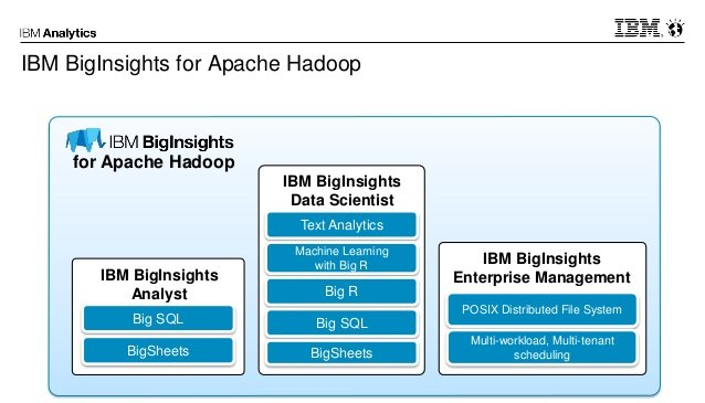 بررسی IBM BigInsights برای Apache Hadoop – قسمت دوم