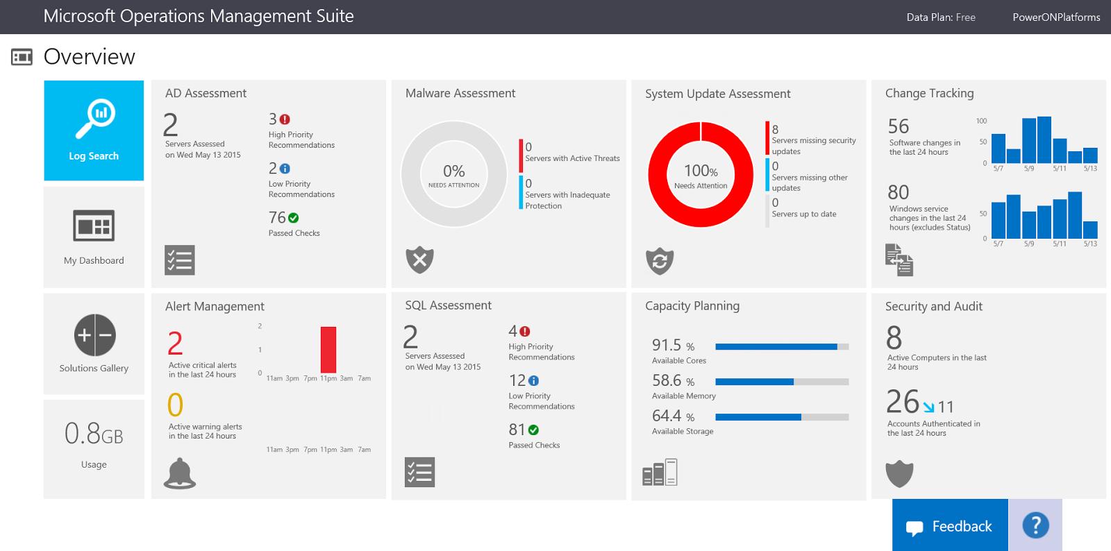 ویژگی Microsoft System Center 2016