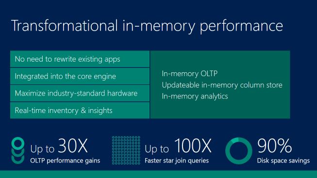 In-Memory در SQL Server