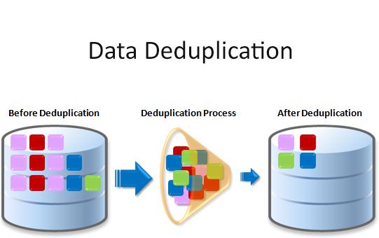 Data Deduplication چیست - Dedup