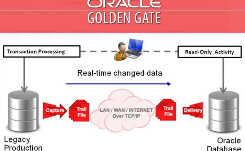 آشنایی با Oracle GoldenGate 12C و قابلیتهای آن – قسمت دوم (پایانی)