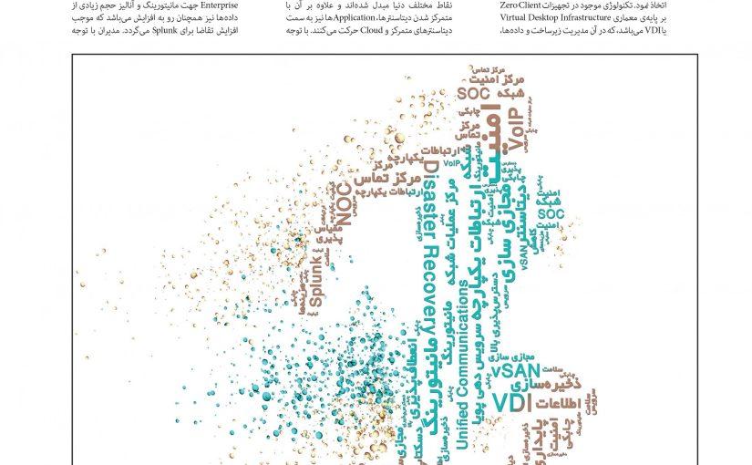 انتشار سومین شماره مجموعه مقالات «دانش، راهکار، توسعه»
