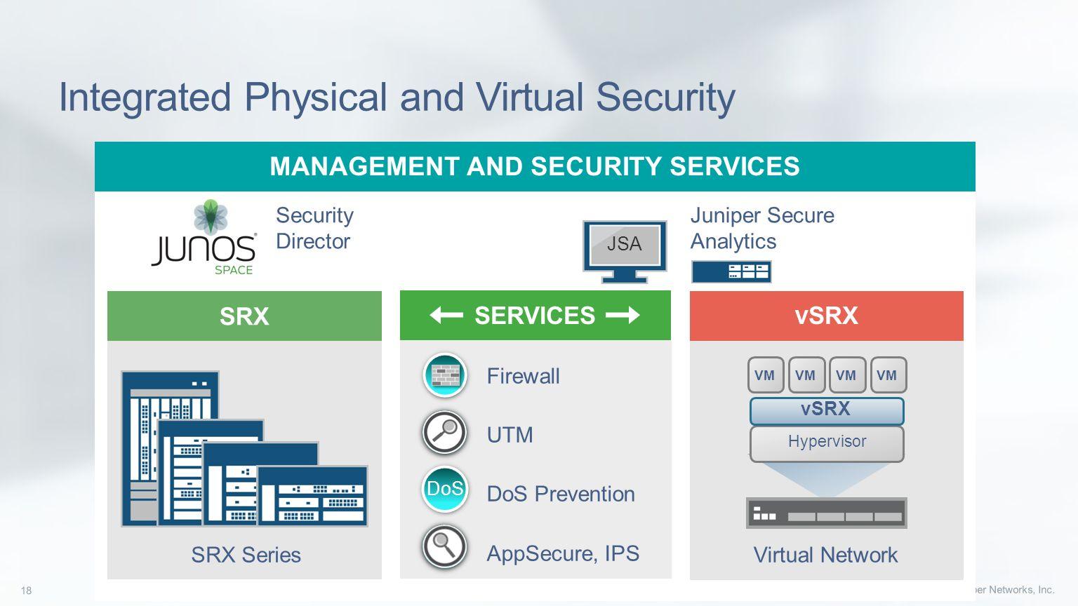 آشنایی با vSRX Services Gateway و ویژگی های آن
