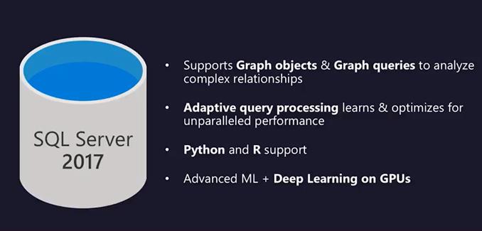 ویژگیهای جدید سرویس Machine Learning در SQL Server 2017