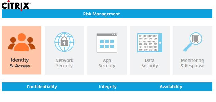 بهترین راهکارهای امنیتی از دیدگاه Citrix