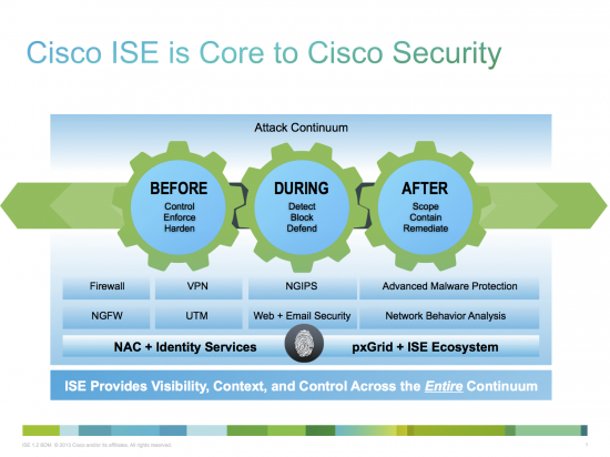 بررسی مفهوم Cisco Identity Services Engine یا ISE