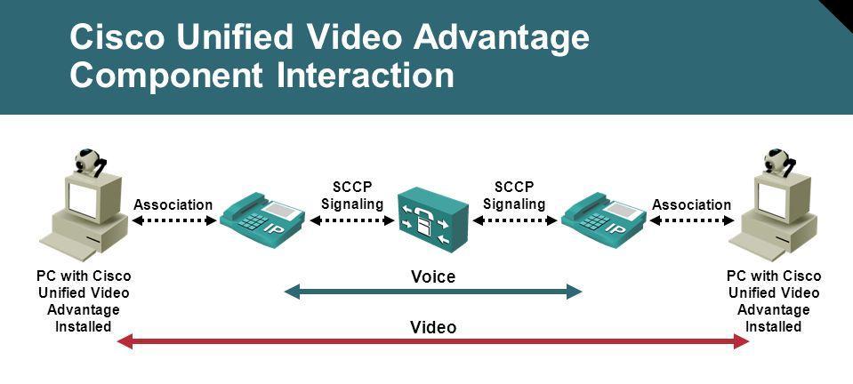 بررسی ویژگیهای Cisco Unified Video Advantage