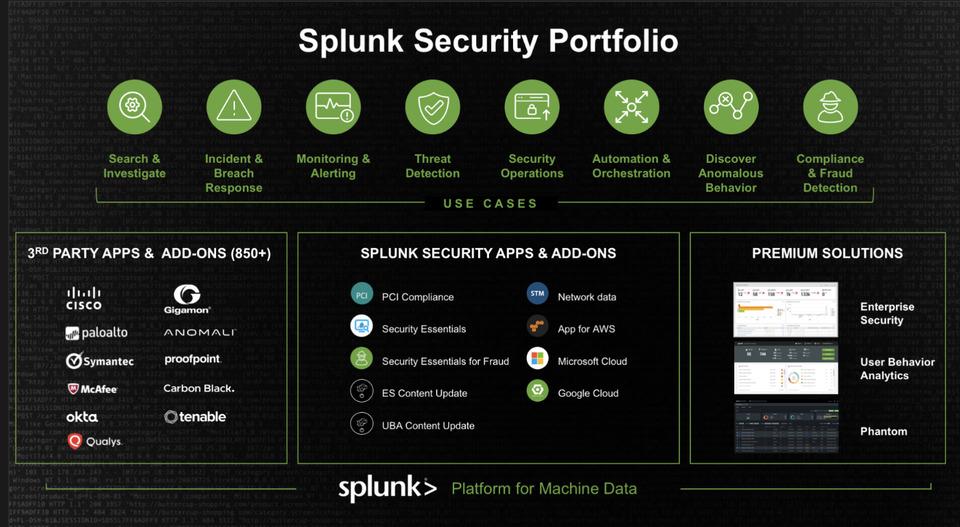 دلایل نیاز ISPها به Splunk