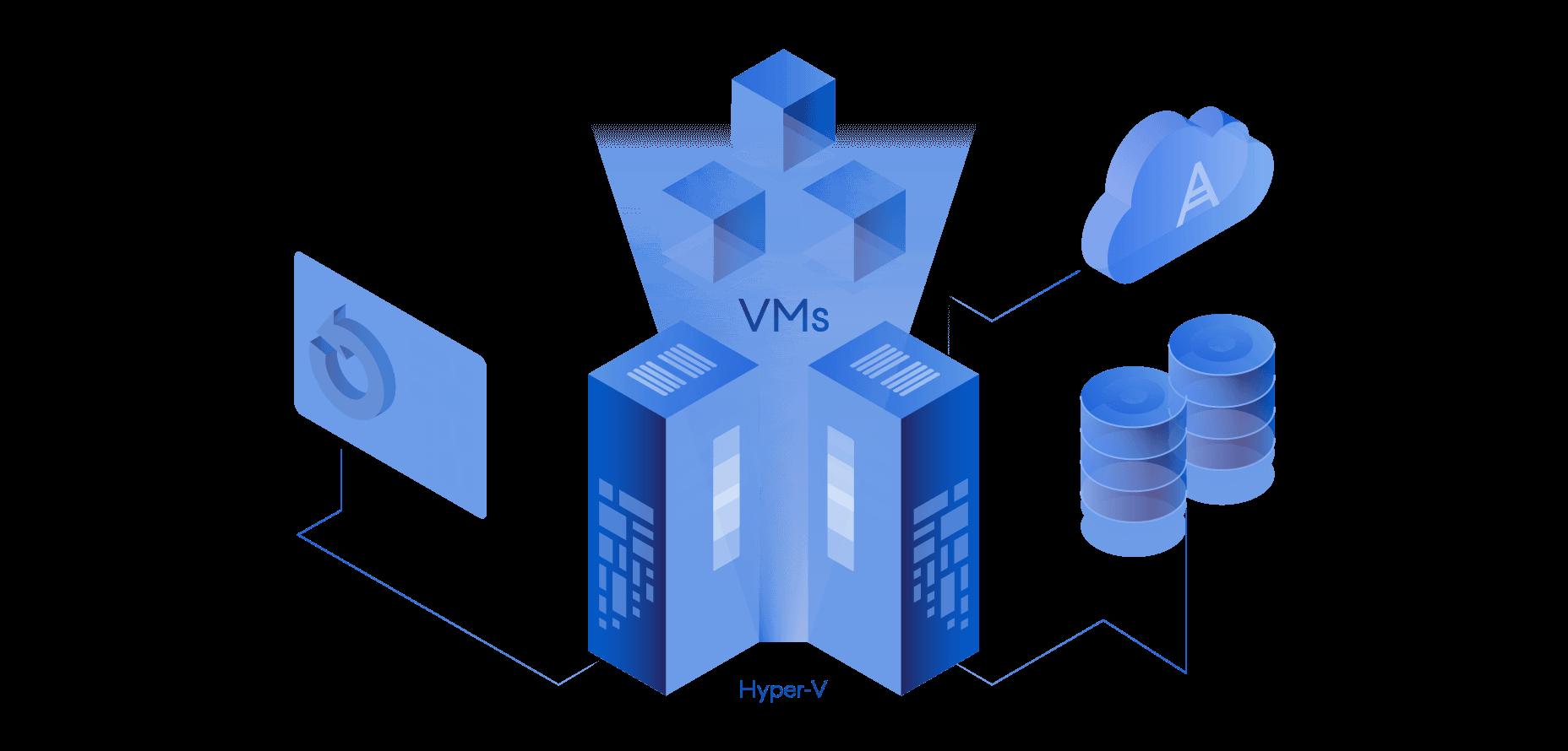 بررسی معماری ساختار مجازی با Hyper-V