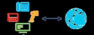 راهکار Cisco Zero Trust چیست و چه قابلیت هایی دارد؟