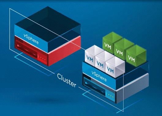 بررسی HA در پیاده سازی vSphere Cluster