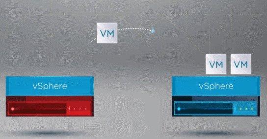 VMware HA