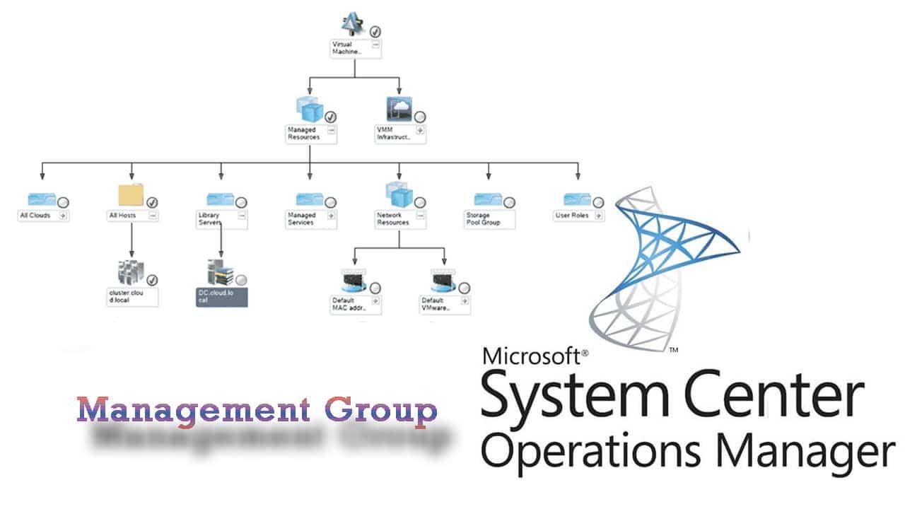 دلایل و مزایای پیاده سازی Management Group در سیستم SCOM