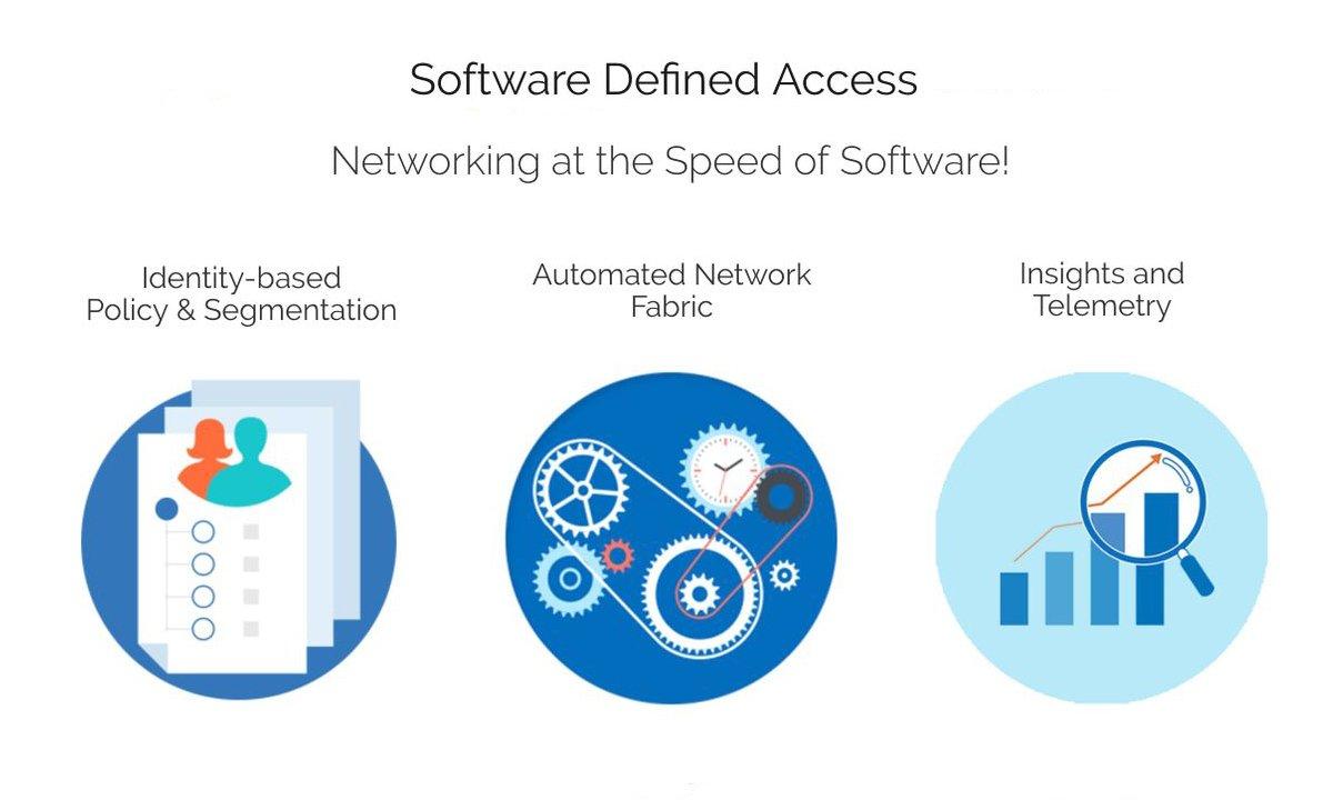 راهکار sd-access