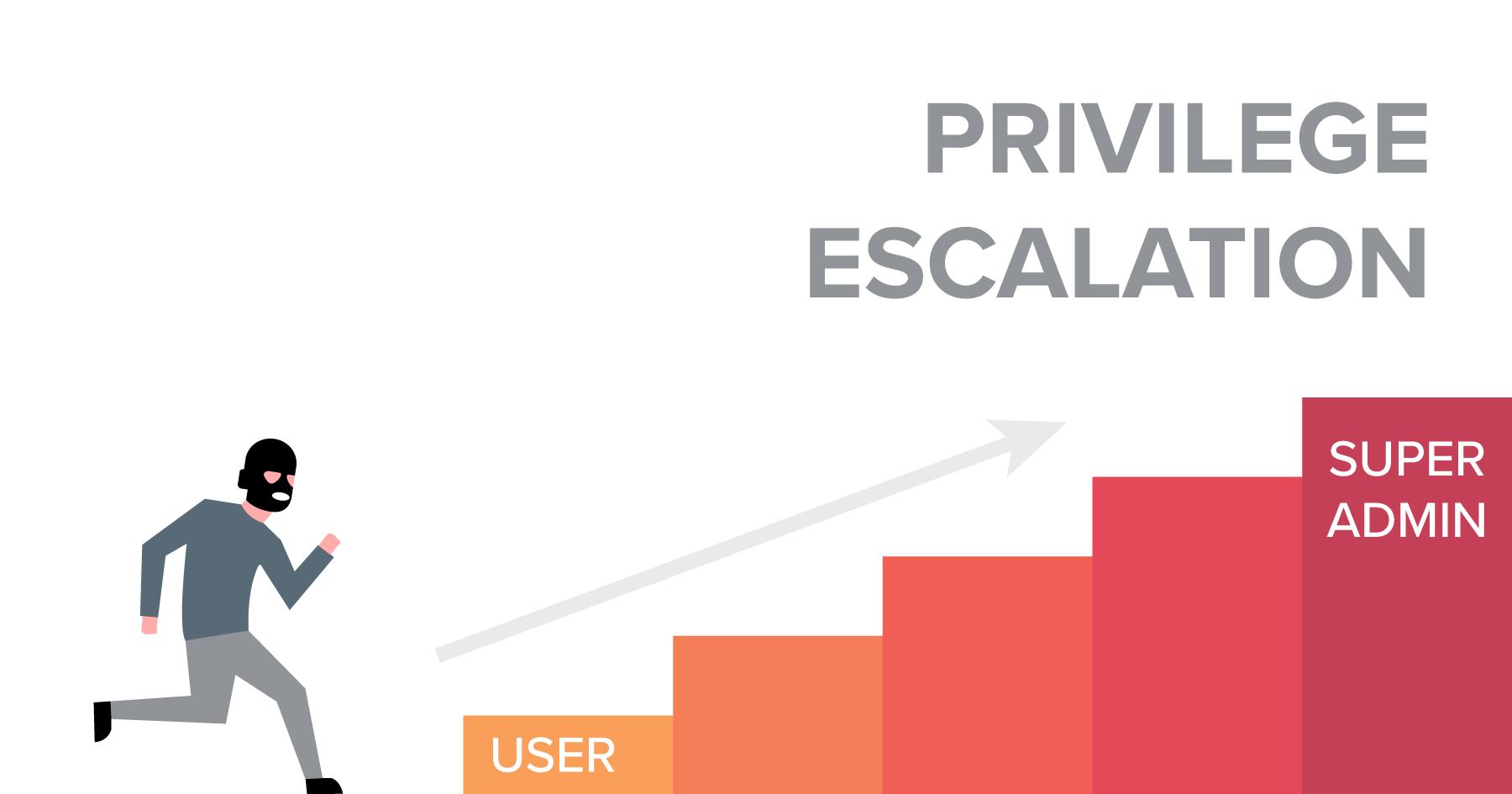 بالا بردن سطح دسترسی یا Privilege Escalation