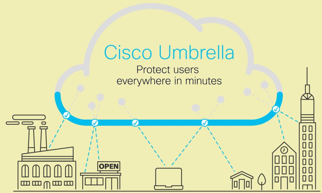 راهکار Cisco Umbrella