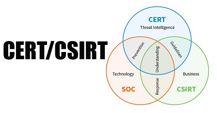 CSIRT