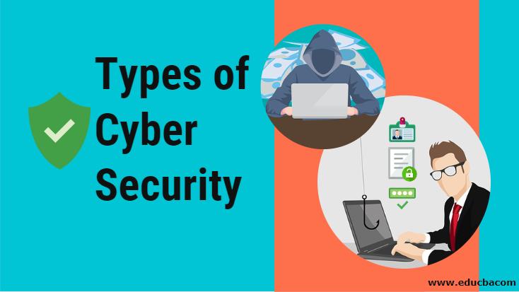 ریسک های امنیت سایبری